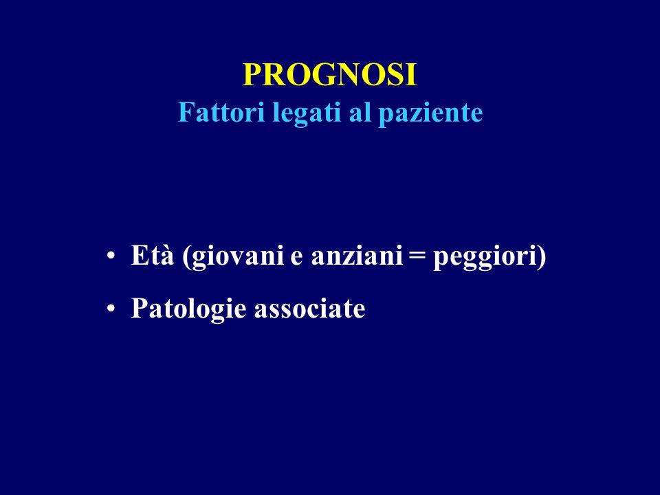 PROGNOSI Fattori legati al paziente Età (giovani e anziani = peggiori) Patologie associate
