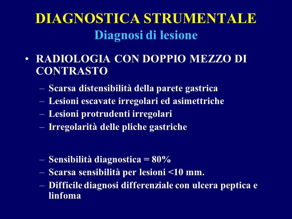 DIAGNOSTICA STRUMENTALE Diagnosi di lesione RADIOLOGIA CON DOPPIO MEZZO DI CONTRASTO –Scarsa distensibilità della parete gastrica –Lesioni escavate ir