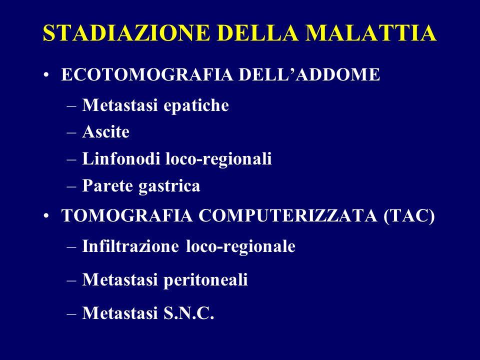 STADIAZIONE DELLA MALATTIA ECOTOMOGRAFIA DELLADDOME –Metastasi epatiche –Ascite –Linfonodi loco-regionali –Parete gastrica TOMOGRAFIA COMPUTERIZZATA (