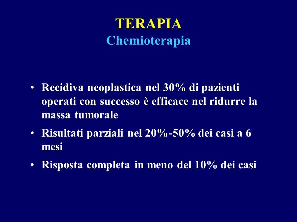 TERAPIA Chemioterapia Recidiva neoplastica nel 30% di pazienti operati con successo è efficace nel ridurre la massa tumorale Risultati parziali nel 20