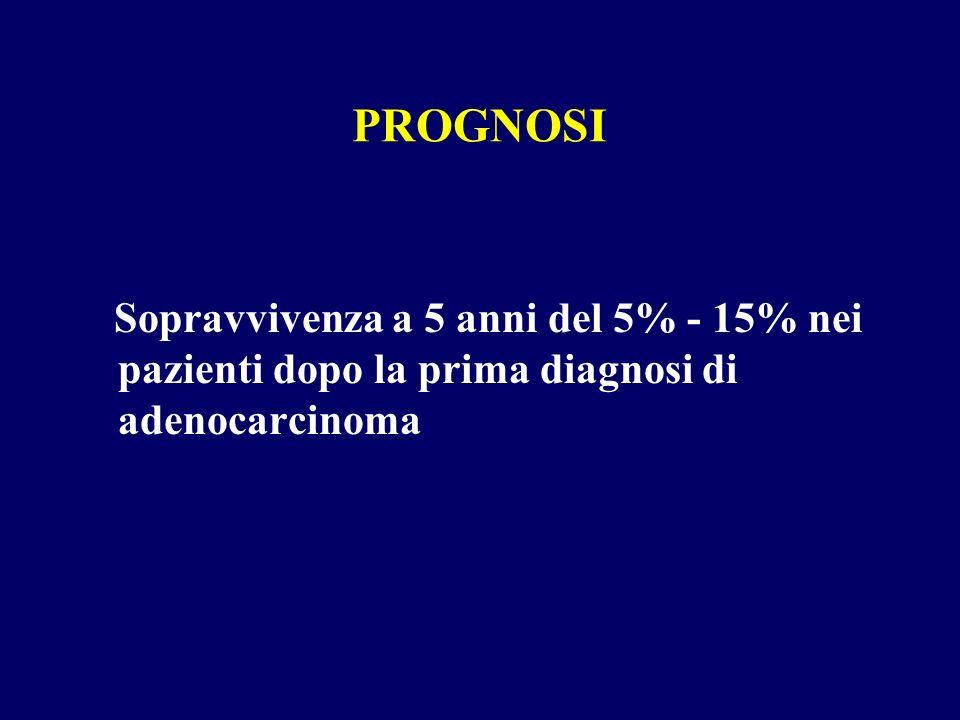 PROGNOSI Sopravvivenza a 5 anni del 5% - 15% nei pazienti dopo la prima diagnosi di adenocarcinoma