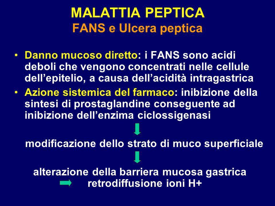 MALATTIA PEPTICA FANS e Ulcera peptica Danno mucoso diretto: i FANS sono acidi deboli che vengono concentrati nelle cellule dellepitelio, a causa dellacidità intragastrica Azione sistemica del farmaco: inibizione della sintesi di prostaglandine conseguente ad inibizione dellenzima ciclossigenasi modificazione dello strato di muco superficiale alterazione della barriera mucosa gastrica retrodiffusione ioni H+