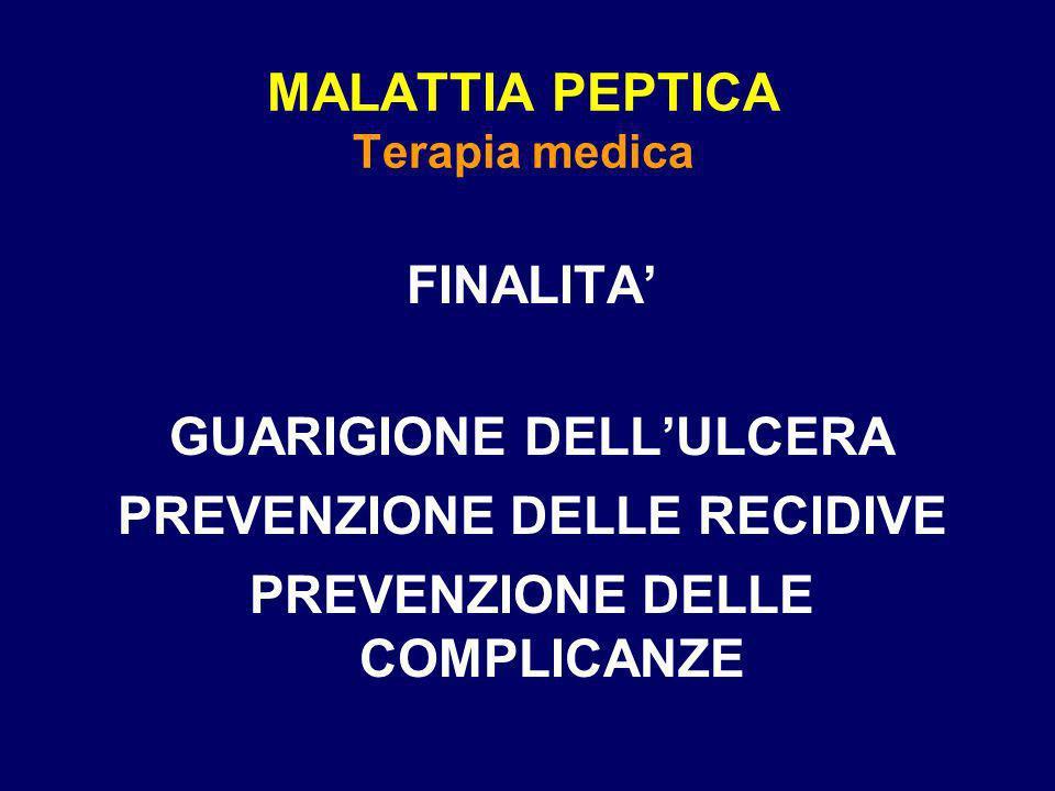 MALATTIA PEPTICA Terapia medica FINALITA GUARIGIONE DELLULCERA PREVENZIONE DELLE RECIDIVE PREVENZIONE DELLE COMPLICANZE