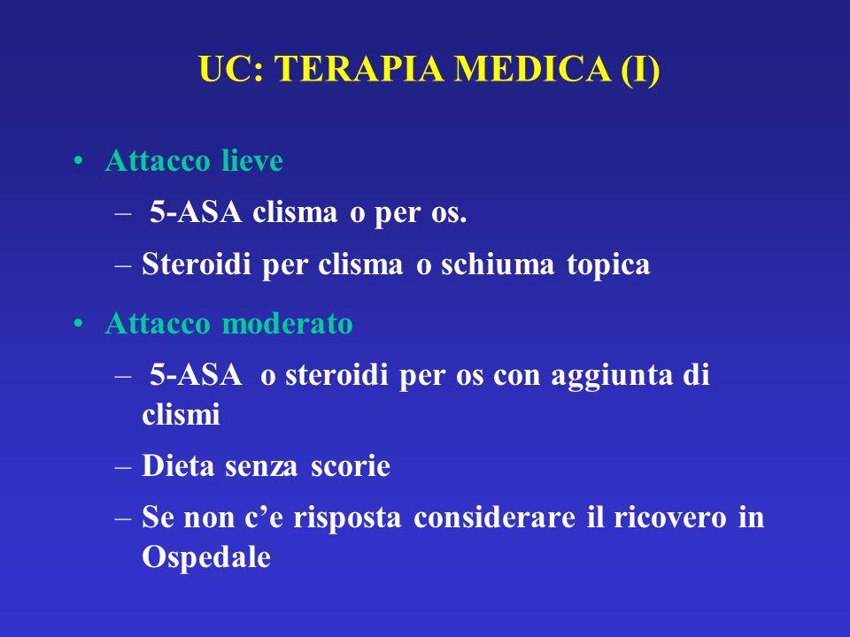 UC: TERAPIA MEDICA (I) Attacco lieve – 5-ASA clisma o per os. –Steroidi per clisma o schiuma topica Attacco moderato – 5-ASA o steroidi per os con agg