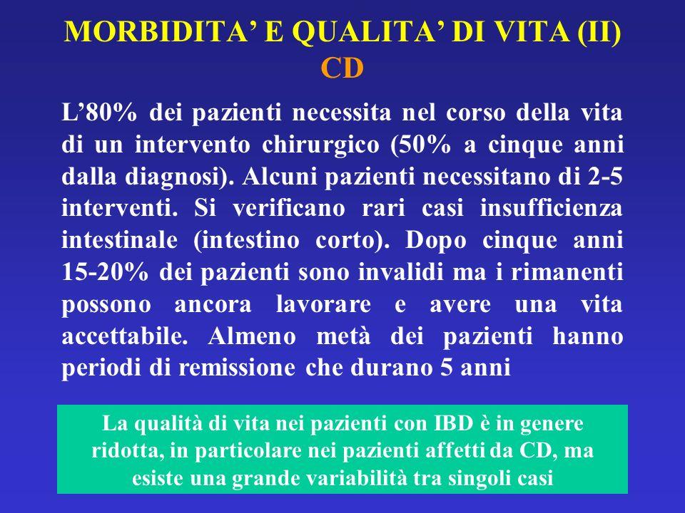 MORBIDITA E QUALITA DI VITA (II) CD L80% dei pazienti necessita nel corso della vita di un intervento chirurgico (50% a cinque anni dalla diagnosi). A
