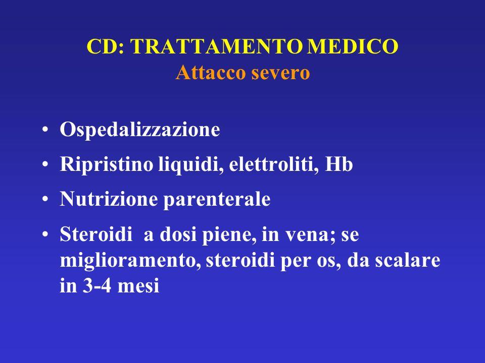 CD: TRATTAMENTO MEDICO Attacco severo Ospedalizzazione Ripristino liquidi, elettroliti, Hb Nutrizione parenterale Steroidi a dosi piene, in vena; se miglioramento, steroidi per os, da scalare in 3-4 mesi