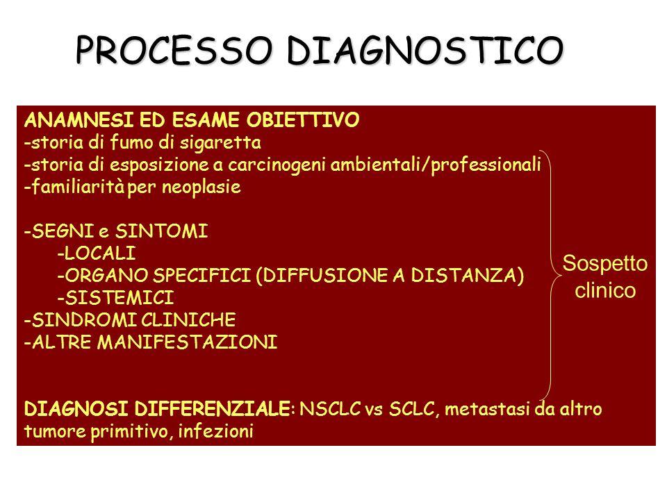 PROCESSO DIAGNOSTICO ANAMNESI ED ESAME OBIETTIVO -storia di fumo di sigaretta -storia di esposizione a carcinogeni ambientali/professionali -familiari