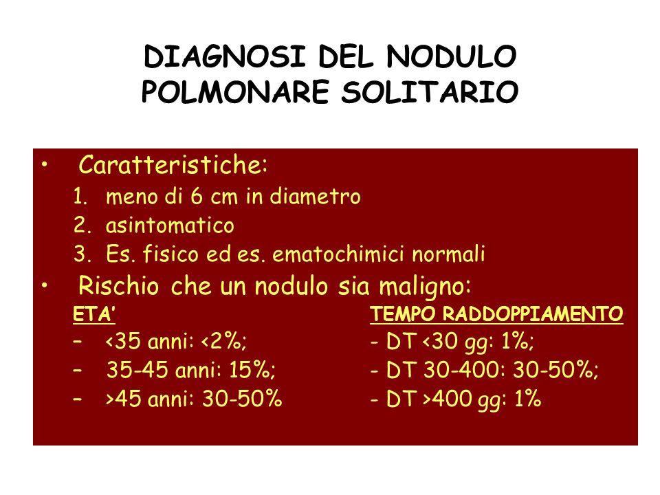 DIAGNOSI DEL NODULO POLMONARE SOLITARIO Caratteristiche: 1.meno di 6 cm in diametro 2.asintomatico 3.Es. fisico ed es. ematochimici normali Rischio ch