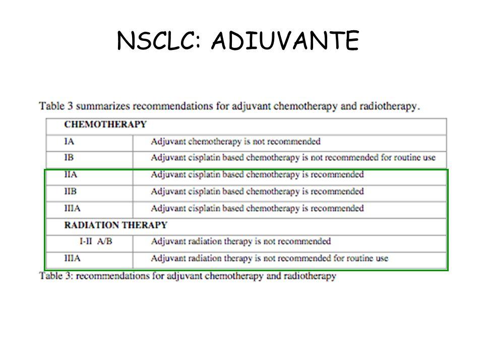 NSCLC: ADIUVANTE