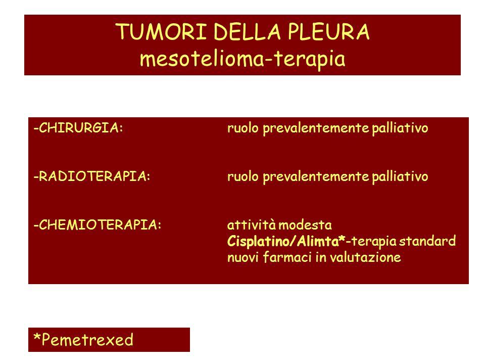TUMORI DELLA PLEURA mesotelioma-terapia -CHIRURGIA:ruolo prevalentemente palliativo -RADIOTERAPIA:ruolo prevalentemente palliativo -CHEMIOTERAPIA:atti