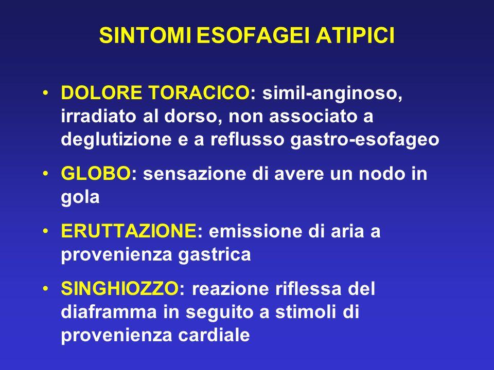 SINTOMI ESOFAGEI ATIPICI DOLORE TORACICO: simil-anginoso, irradiato al dorso, non associato a deglutizione e a reflusso gastro-esofageo GLOBO: sensazi