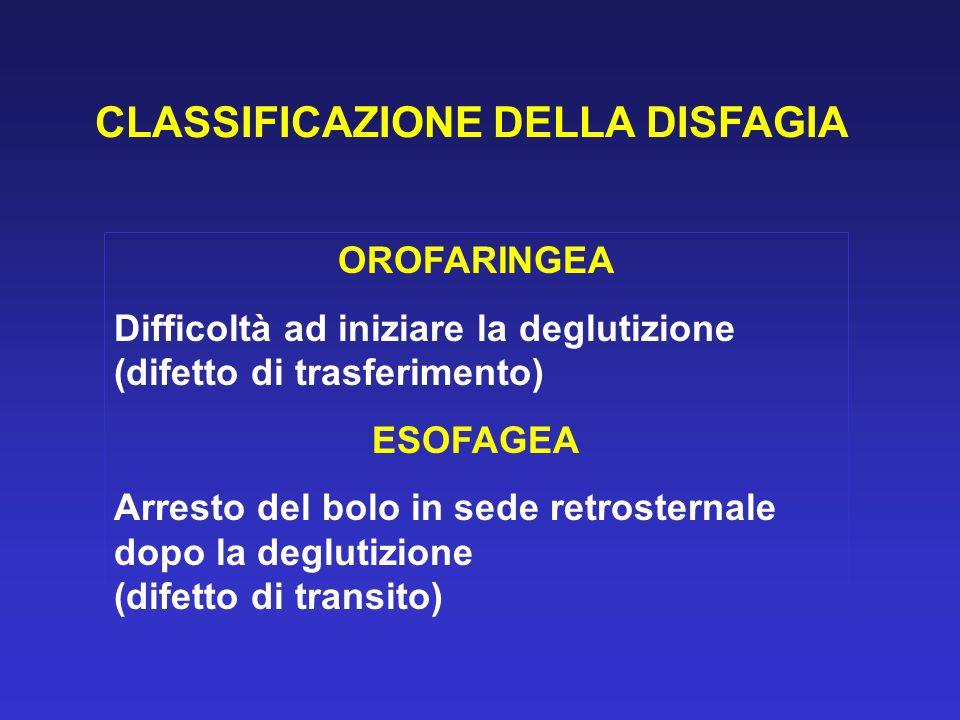 CLASSIFICAZIONE DELLA DISFAGIA OROFARINGEA Difficoltà ad iniziare la deglutizione (difetto di trasferimento) ESOFAGEA Arresto del bolo in sede retrost