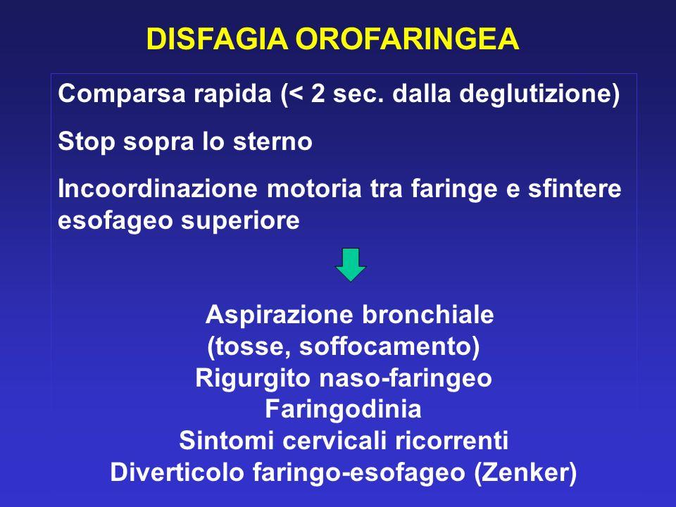 DISFAGIA OROFARINGEA Comparsa rapida (< 2 sec. dalla deglutizione) Stop sopra lo sterno Incoordinazione motoria tra faringe e sfintere esofageo superi