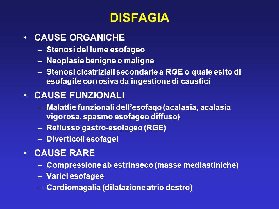 DISFAGIA CAUSE ORGANICHE –Stenosi del lume esofageo –Neoplasie benigne o maligne –Stenosi cicatriziali secondarie a RGE o quale esito di esofagite cor