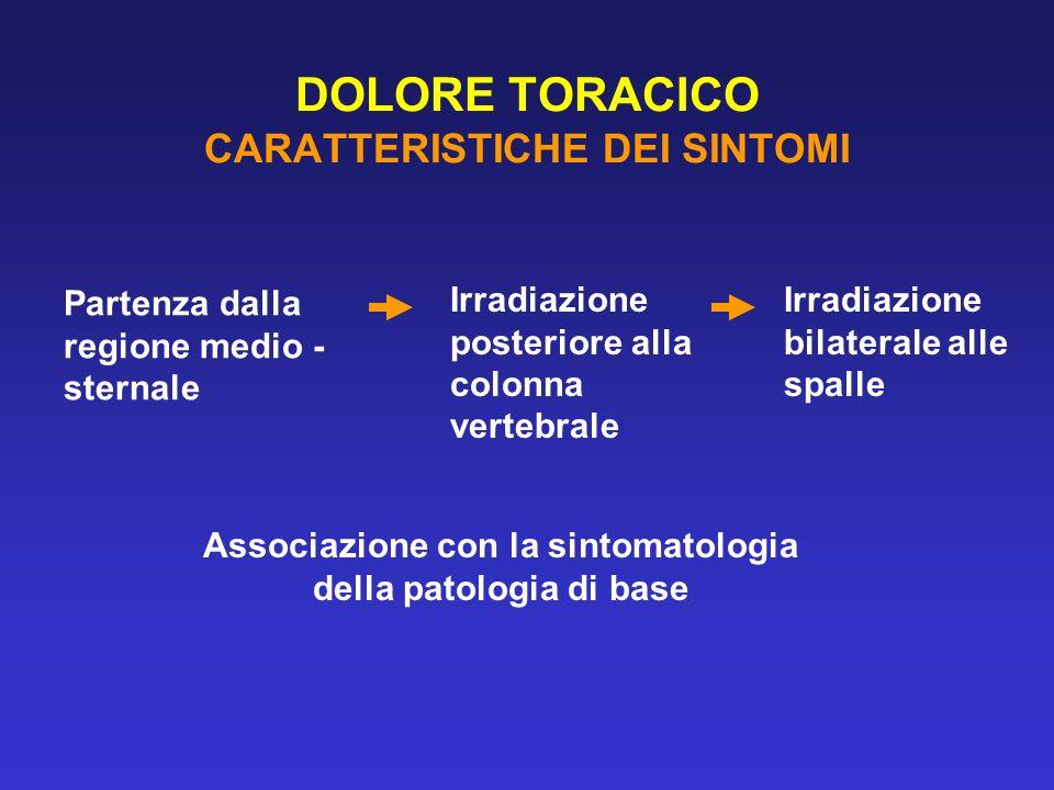 DOLORE TORACICO CARATTERISTICHE DEI SINTOMI Partenza dalla regione medio - sternale Irradiazione posteriore alla colonna vertebrale Irradiazione bilat
