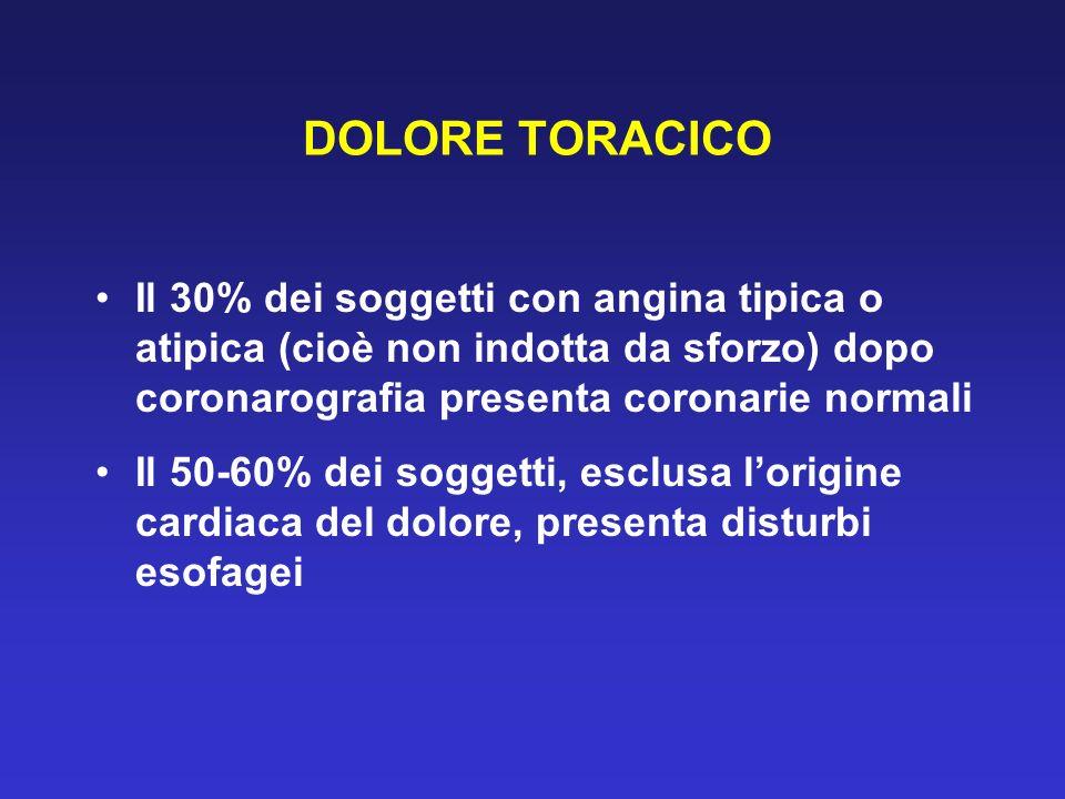 DOLORE TORACICO Il 30% dei soggetti con angina tipica o atipica (cioè non indotta da sforzo) dopo coronarografia presenta coronarie normali Il 50-60%