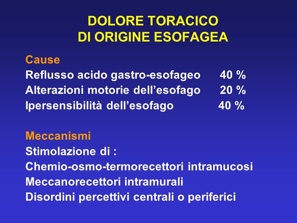 DOLORE TORACICO DI ORIGINE ESOFAGEA Cause Reflusso acido gastro-esofageo 40 % Alterazioni motorie dellesofago 20 % Ipersensibilità dellesofago 40 % Me