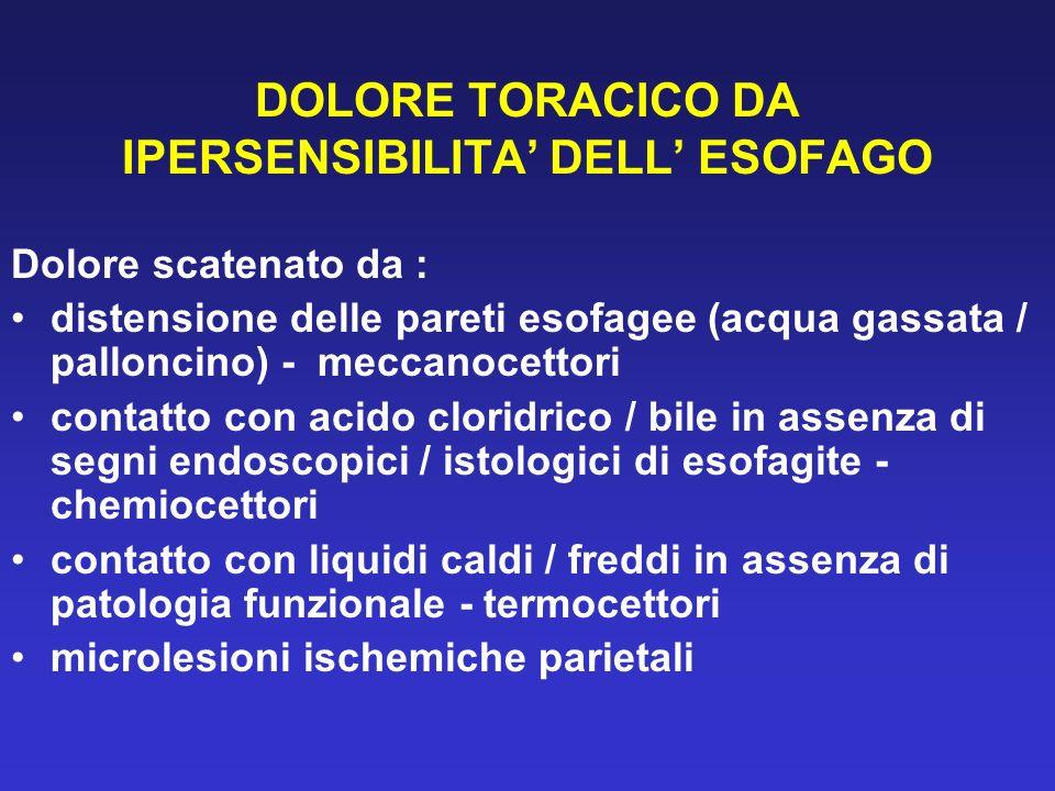 DOLORE TORACICO DA IPERSENSIBILITA DELL ESOFAGO Dolore scatenato da : distensione delle pareti esofagee (acqua gassata / palloncino) - meccanocettori