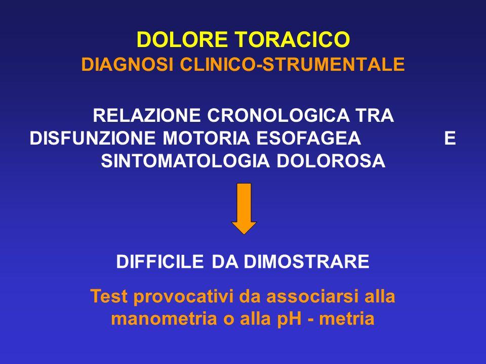 DOLORE TORACICO DIAGNOSI CLINICO-STRUMENTALE RELAZIONE CRONOLOGICA TRA DISFUNZIONE MOTORIA ESOFAGEA E SINTOMATOLOGIA DOLOROSA DIFFICILE DA DIMOSTRARE