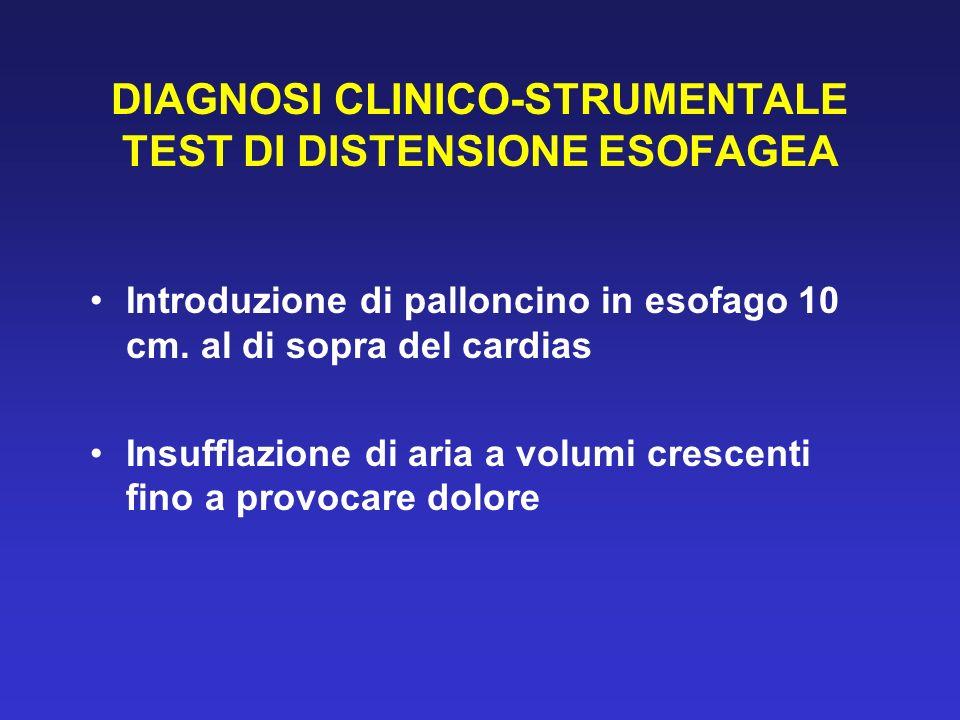 DIAGNOSI CLINICO-STRUMENTALE TEST DI DISTENSIONE ESOFAGEA Introduzione di palloncino in esofago 10 cm. al di sopra del cardias Insufflazione di aria a