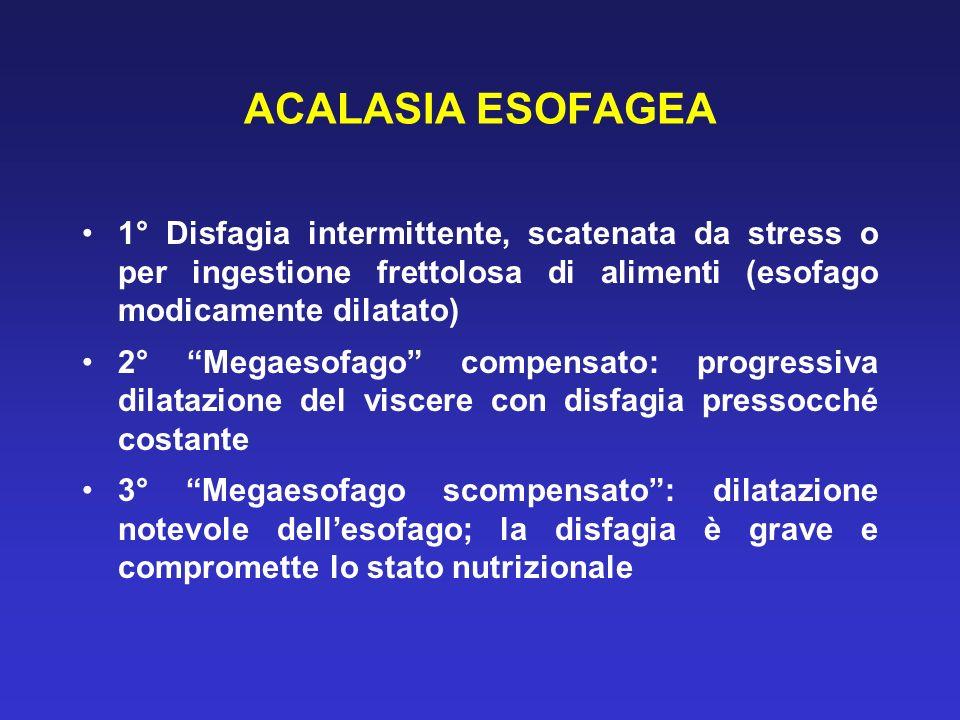 ACALASIA ESOFAGEA 1° Disfagia intermittente, scatenata da stress o per ingestione frettolosa di alimenti (esofago modicamente dilatato) 2° Megaesofago