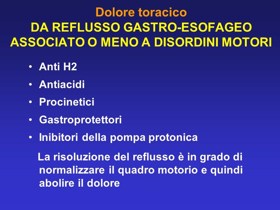 Dolore toracico DA REFLUSSO GASTRO-ESOFAGEO ASSOCIATO O MENO A DISORDINI MOTORI Anti H2 Antiacidi Procinetici Gastroprotettori Inibitori della pompa p
