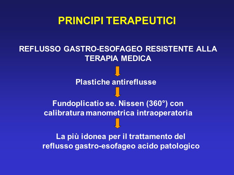 PRINCIPI TERAPEUTICI REFLUSSO GASTRO-ESOFAGEO RESISTENTE ALLA TERAPIA MEDICA Plastiche antireflusse Fundoplicatio se. Nissen (360°) con calibratura ma