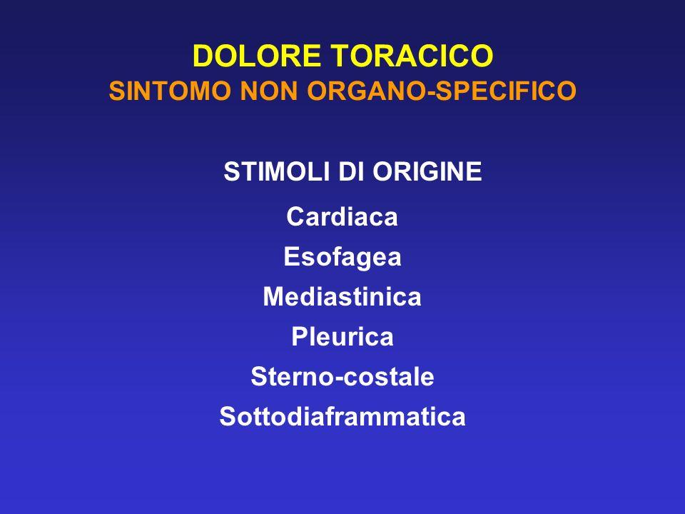 DOLORE TORACICO SINTOMO NON ORGANO-SPECIFICO STIMOLI DI ORIGINE Cardiaca Esofagea Mediastinica Pleurica Sterno-costale Sottodiaframmatica