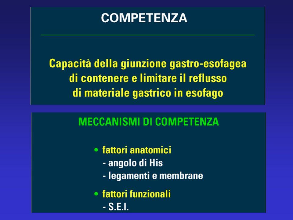 DOLORE TORACICO DIAGNOSI DIFFERENZIALE ( 2 ) Calcolosi della colecisti Colecistite acuta Pancreatite acuta Ulcera peptica