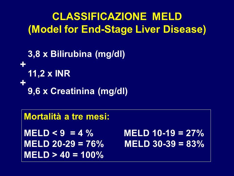 CLASSIFICAZIONE MELD (Model for End-Stage Liver Disease) 3,8 x Bilirubina (mg/dl) 11,2 x INR 9,6 x Creatinina (mg/dl) + + Mortalità a tre mesi: MELD 4
