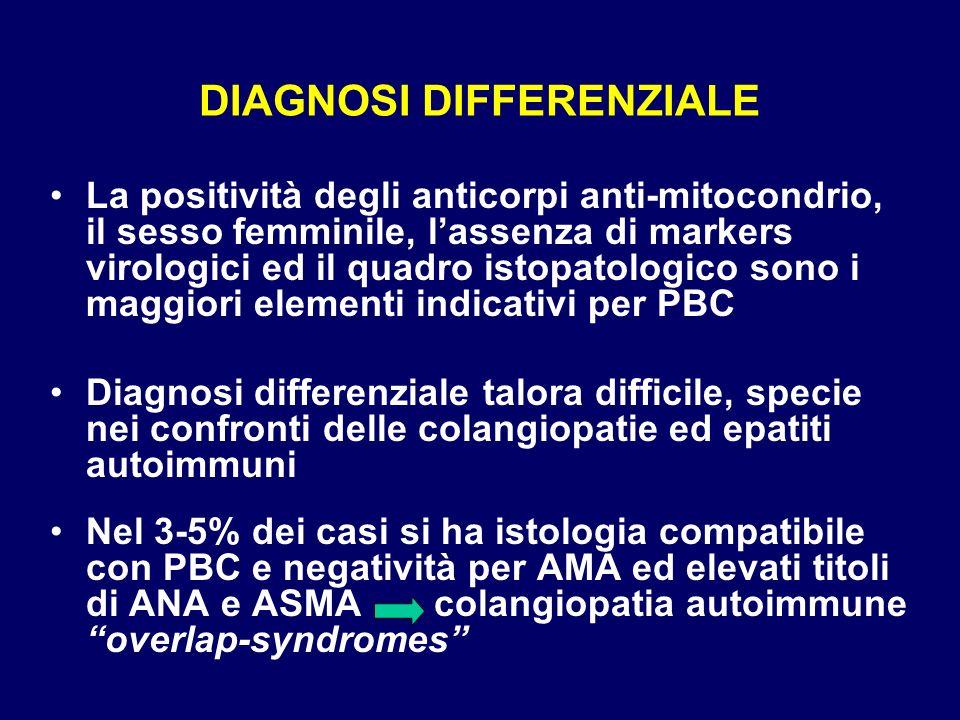 DIAGNOSI DIFFERENZIALE La positività degli anticorpi anti-mitocondrio, il sesso femminile, lassenza di markers virologici ed il quadro istopatologico