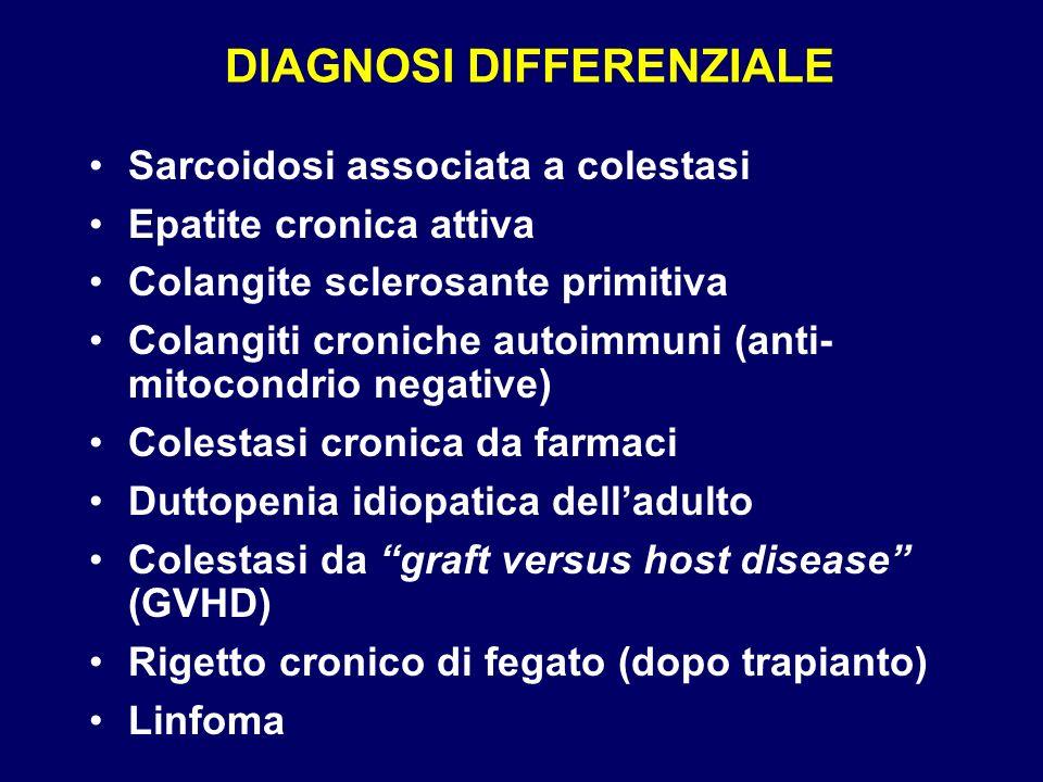 DIAGNOSI DIFFERENZIALE Sarcoidosi associata a colestasi Epatite cronica attiva Colangite sclerosante primitiva Colangiti croniche autoimmuni (anti- mi