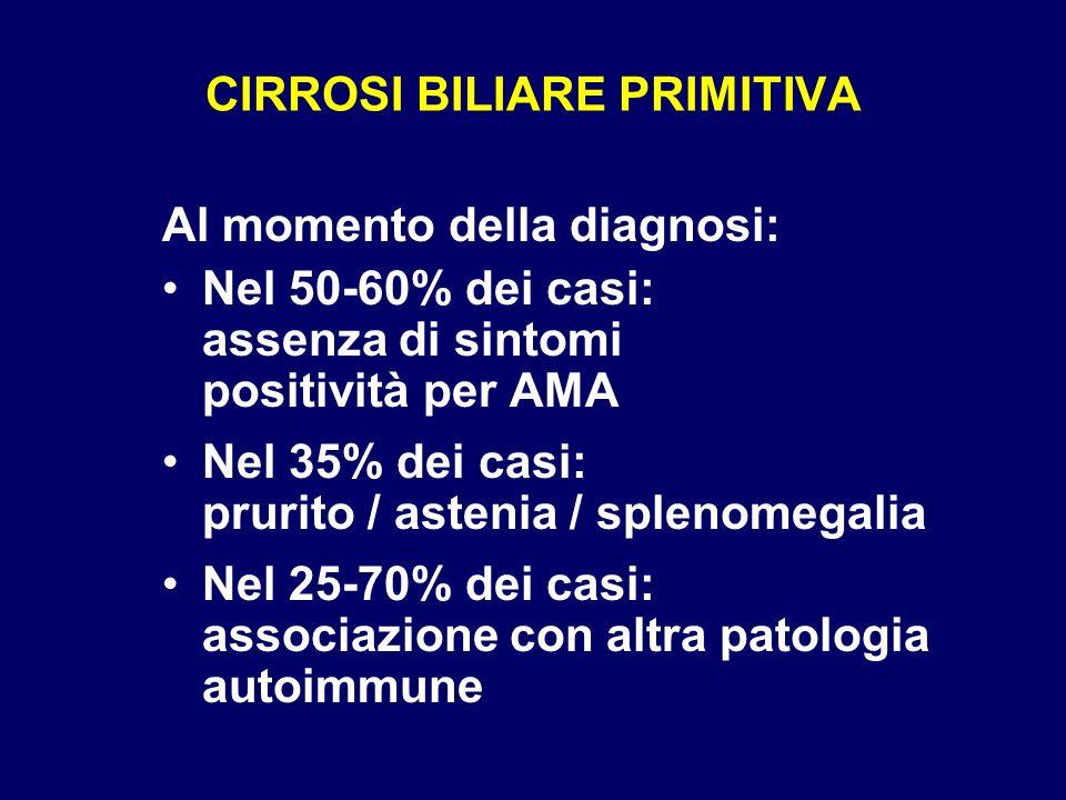 CIRROSI BILIARE PRIMITIVA Patologie associate Alterata funzionalità tiroidea (45%) (può precedere la comparsa della PBC) Sindrome sicca (70%) (xeroftalmia, carie dentali, disfagia, tracheobronchiti) Sindrome CREST (rara) (calcinosi cutanea, fenomeno di Raynaud, discinesia esofagea, teleangectasie) Fenomeno di Raynaud (25%) Artrite reumatoide (rara) Malattia celiaca (6%)