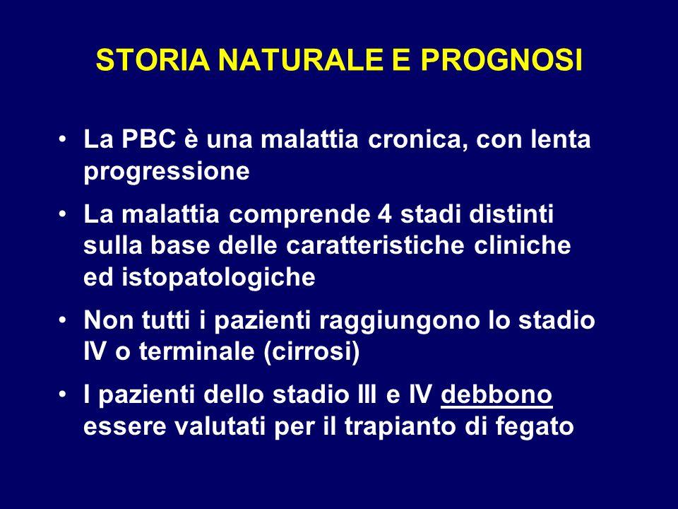 STORIA NATURALE E PROGNOSI La PBC è una malattia cronica, con lenta progressione La malattia comprende 4 stadi distinti sulla base delle caratteristic