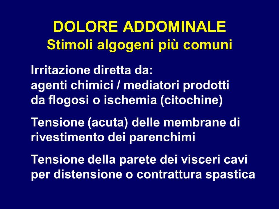 DOLORE ADDOMINALE Stimoli algogeni più comuni Irritazione diretta da: agenti chimici / mediatori prodotti da flogosi o ischemia (citochine) Tensione (