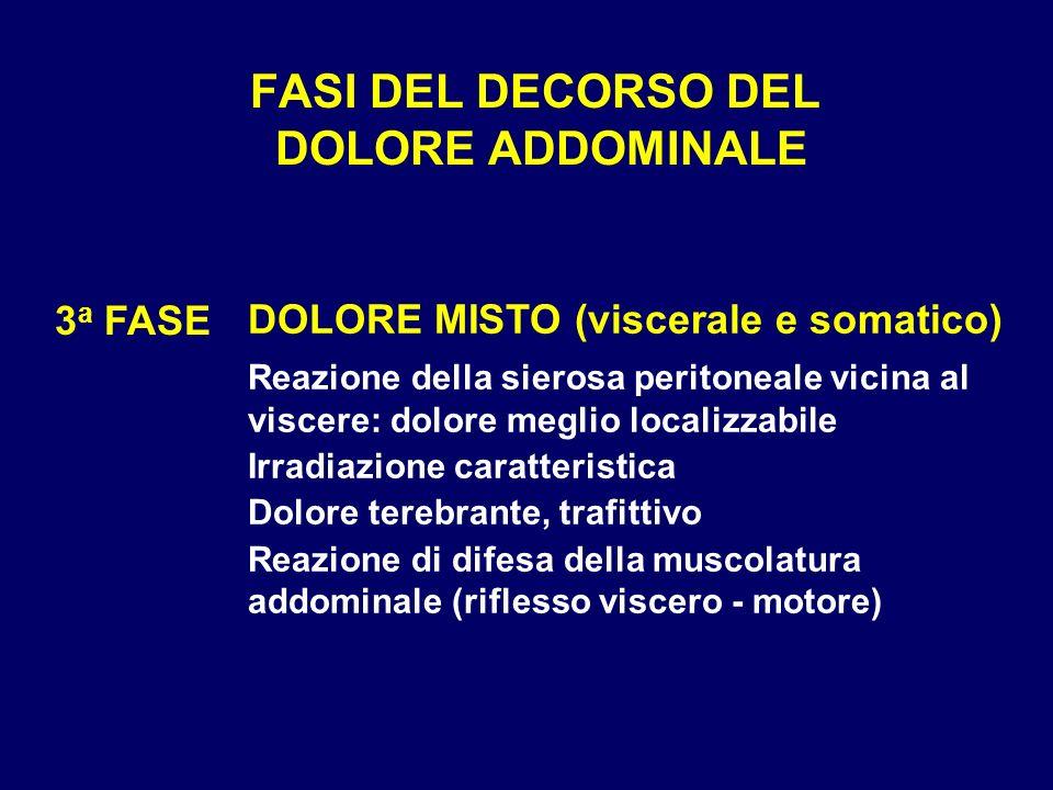 FASI DEL DECORSO DEL DOLORE ADDOMINALE 3 a FASE DOLORE MISTO (viscerale e somatico) Reazione della sierosa peritoneale vicina al viscere: dolore megli
