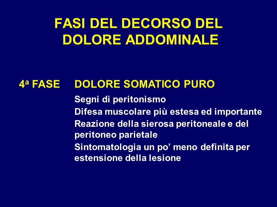 FASI DEL DECORSO DEL DOLORE ADDOMINALE 4 a FASEDOLORE SOMATICO PURO Segni di peritonismo Difesa muscolare più estesa ed importante Reazione della sier