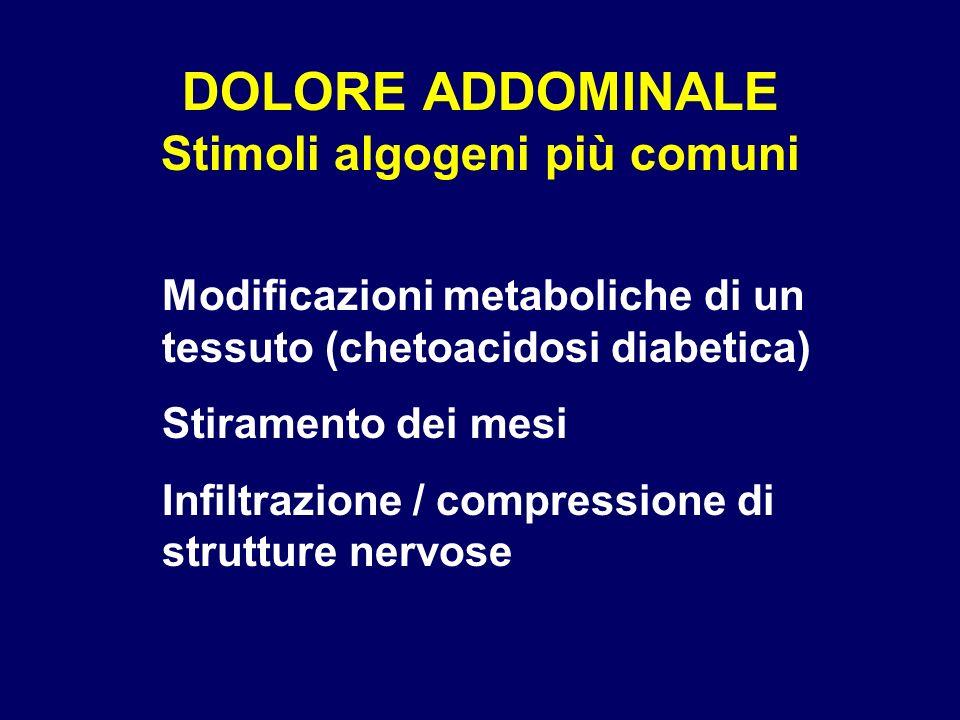 DOLORE ADDOMINALE Stimoli algogeni più comuni Modificazioni metaboliche di un tessuto (chetoacidosi diabetica) Stiramento dei mesi Infiltrazione / com