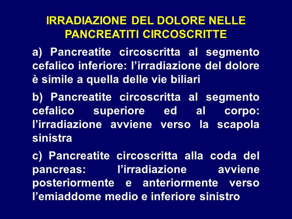 IRRADIAZIONE DEL DOLORE NELLE PANCREATITI CIRCOSCRITTE a) Pancreatite circoscritta al segmento cefalico inferiore: lirradiazione del dolore è simile a
