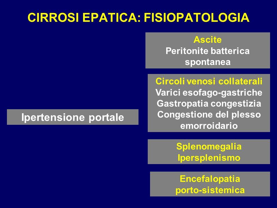 CIRROSI EPATICA: FISIOPATOLOGIA Ipertensione portale Ascite Peritonite batterica spontanea Circoli venosi collaterali Varici esofago-gastriche Gastrop