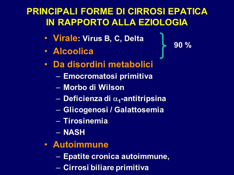PRINCIPALI FORME DI CIRROSI EPATICA IN RAPPORTO ALLA EZIOLOGIA Virale : Virus B, C, Delta Alcoolica Da disordini metabolici –Emocromatosi primitiva –M
