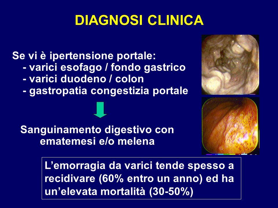 DIAGNOSI CLINICA Se vi è ipertensione portale: - varici esofago / fondo gastrico - varici duodeno / colon - gastropatia congestizia portale Lemorragia