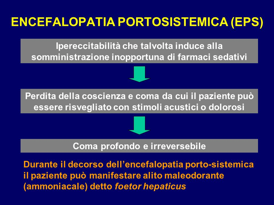 ENCEFALOPATIA PORTOSISTEMICA (EPS) Perdita della coscienza e coma da cui il paziente può essere risvegliato con stimoli acustici o dolorosi Coma profo