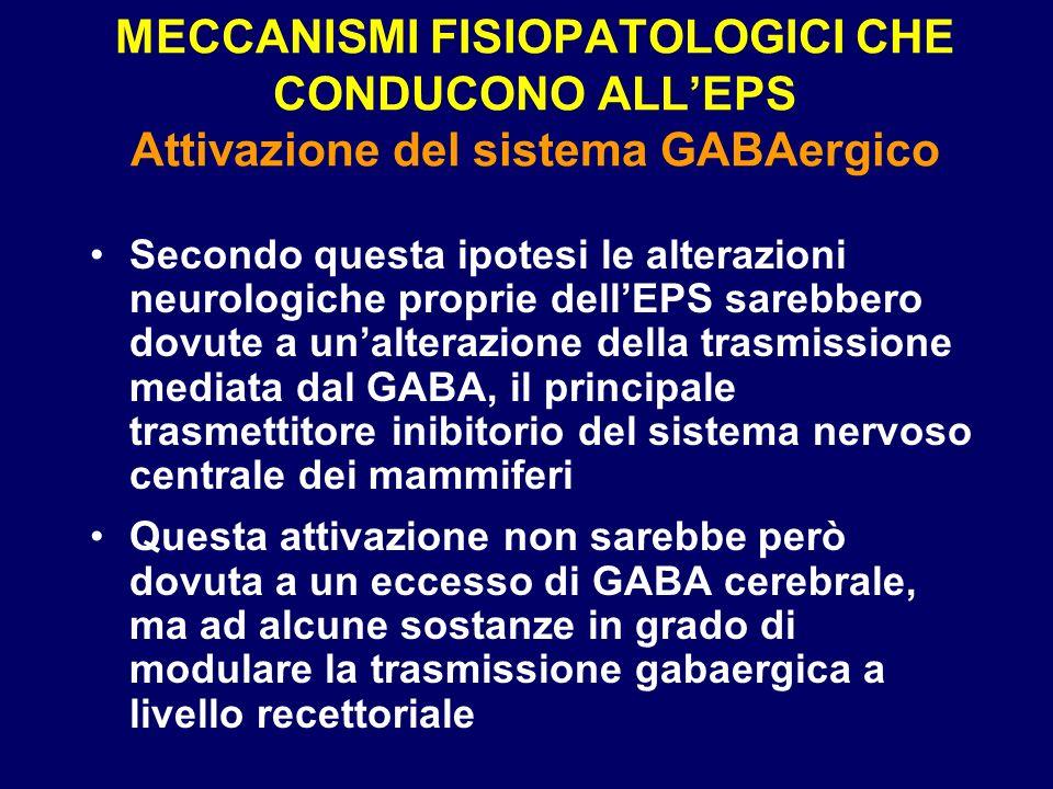 MECCANISMI FISIOPATOLOGICI CHE CONDUCONO ALLEPS Attivazione del sistema GABAergico Secondo questa ipotesi le alterazioni neurologiche proprie dellEPS
