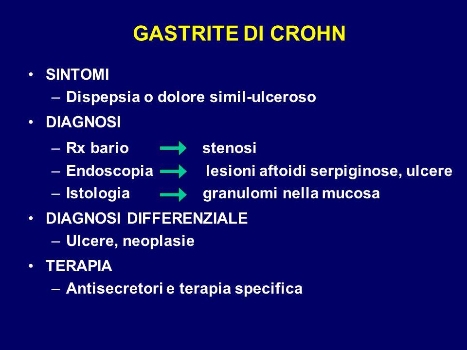 GASTRITE DI CROHN SINTOMI –Dispepsia o dolore simil-ulceroso DIAGNOSI –Rx bario stenosi –Endoscopia lesioni aftoidi serpiginose, ulcere –Istologia gra