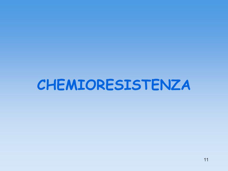 11 CHEMIORESISTENZA