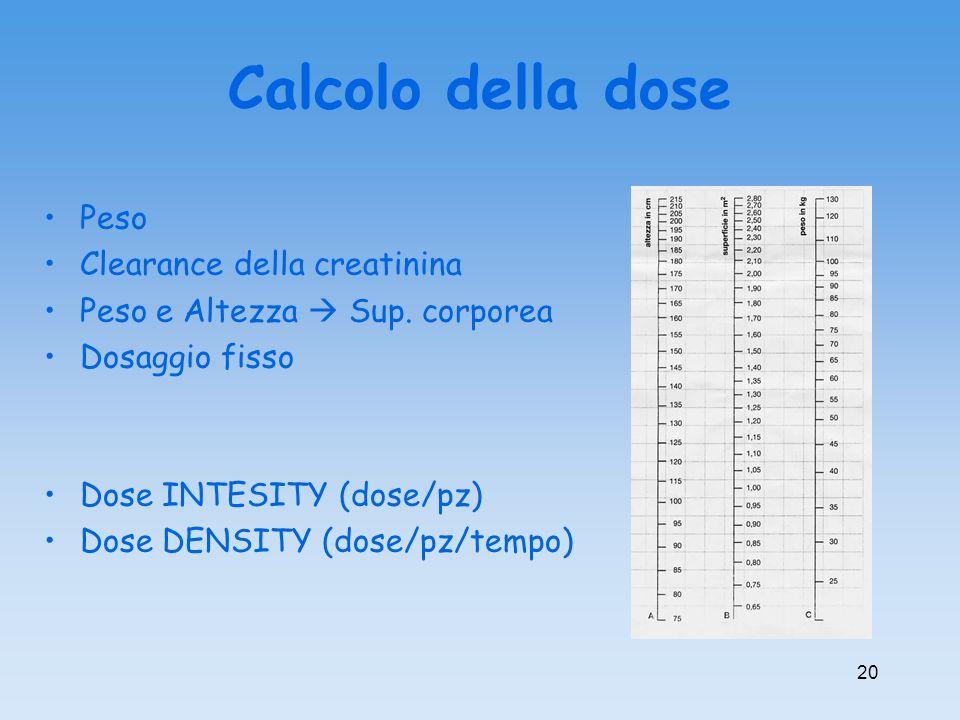 20 Calcolo della dose Peso Clearance della creatinina Peso e Altezza Sup. corporea Dosaggio fisso Dose INTESITY (dose/pz) Dose DENSITY (dose/pz/tempo)