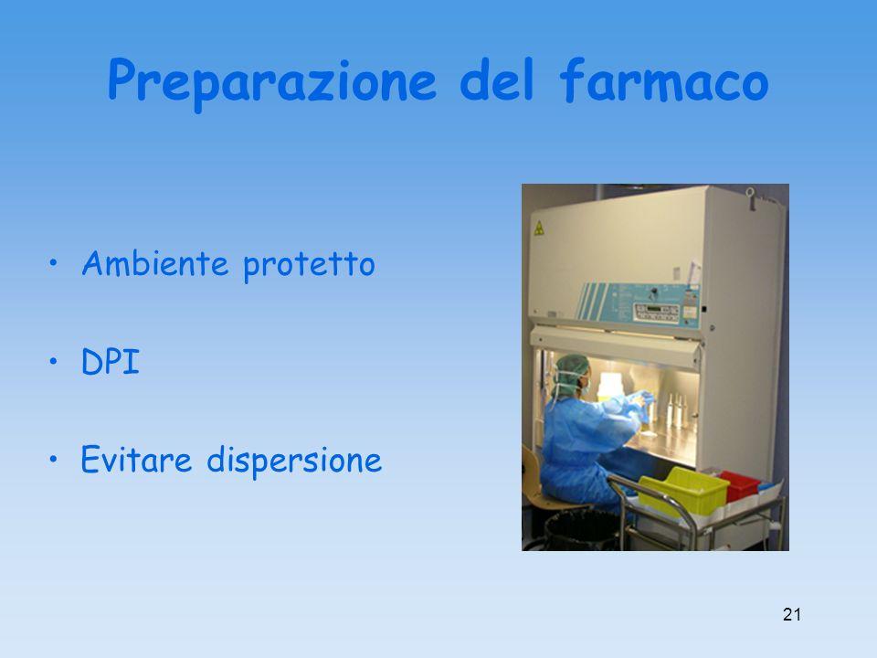 21 Preparazione del farmaco Ambiente protetto DPI Evitare dispersione
