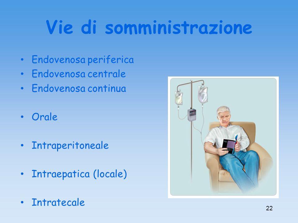22 Vie di somministrazione Endovenosa periferica Endovenosa centrale Endovenosa continua Orale Intraperitoneale Intraepatica (locale) Intratecale