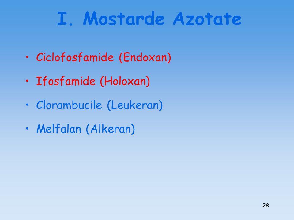 I. Mostarde Azotate Ciclofosfamide (Endoxan) Ifosfamide (Holoxan) Clorambucile (Leukeran) Melfalan (Alkeran) 28